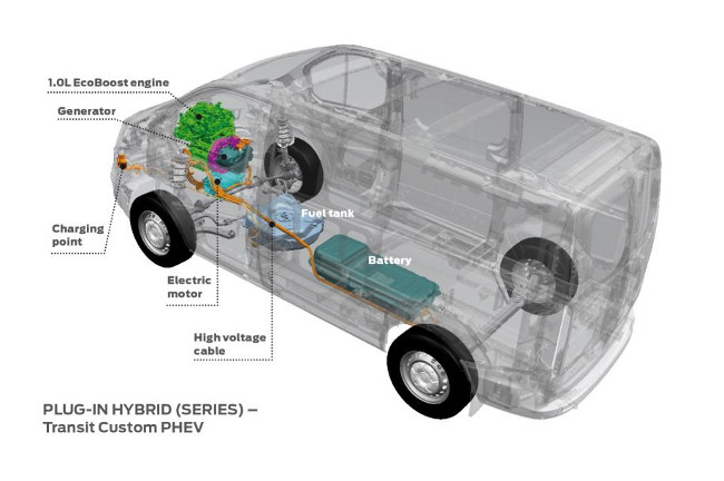 The Transit Custom PHEV powertrain